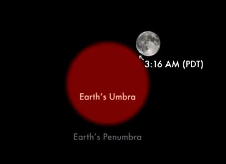 eclipse 4.4.2015
